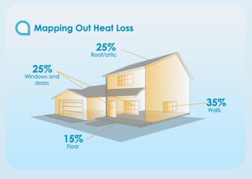 Energy-loss-insulation-infographic-cover-768x543